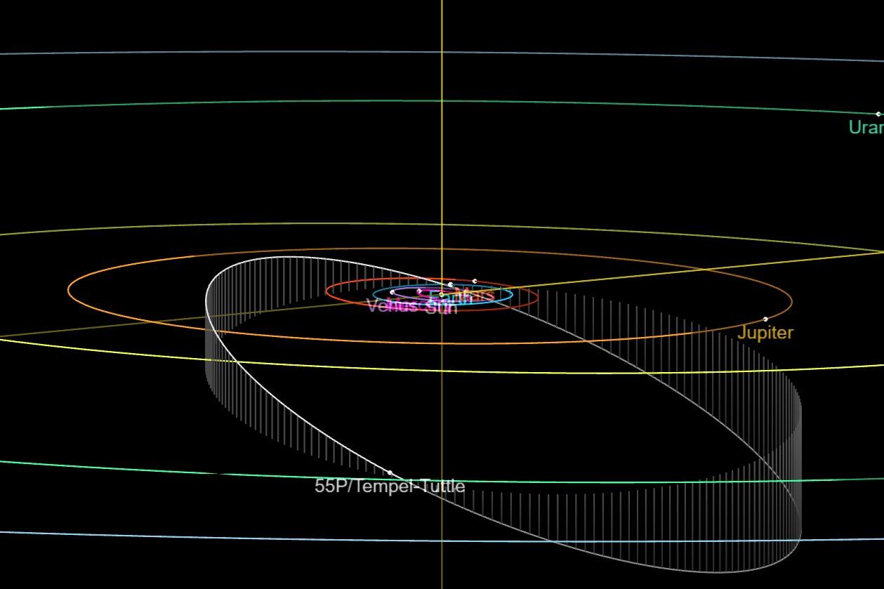 The orbit of Comet 55P/Tempel-Tuttle. (NASA/JPL)
