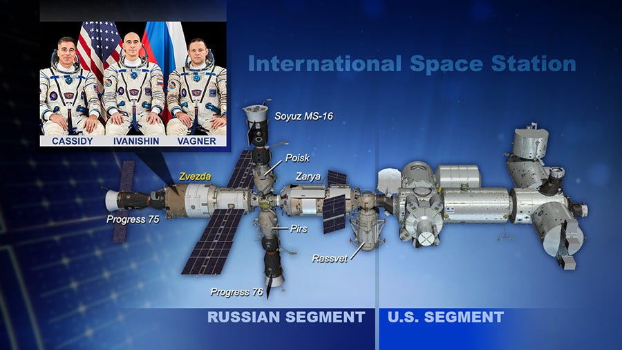 iss diagram russian and american
