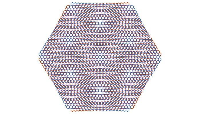 superlattice