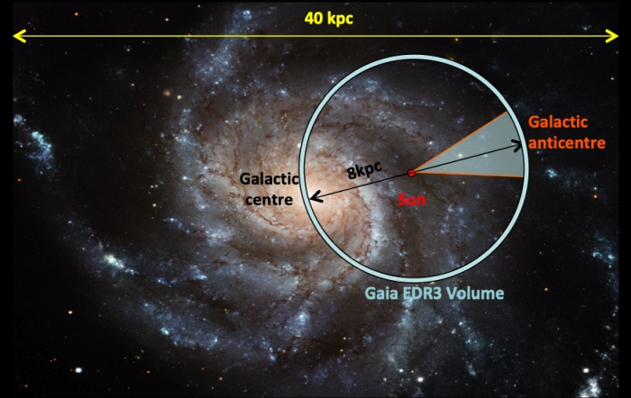 Astronomers Have Mapped Stars to The Very Anticentre of The Milky Way