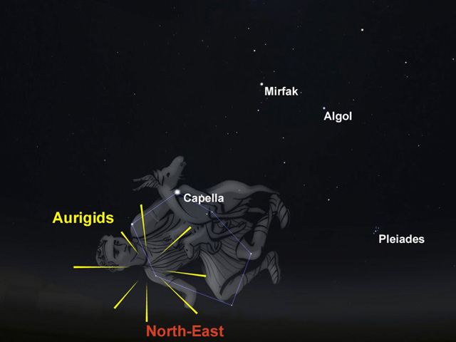 An illustration shows the Aurigid meteor shower location over Vienna in 2021