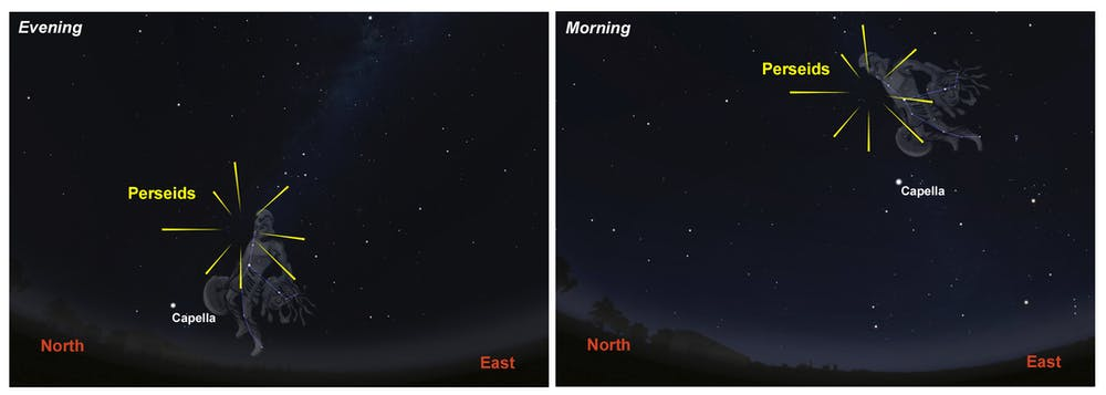 An illustration shows the Perseids meteors in the evening and morning of the Northern sky in 2021