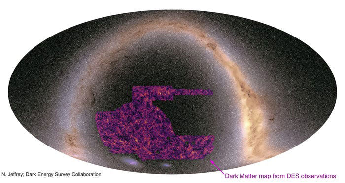 The DES dark matter map (in purple) superimposed on an image of the Milky Way galaxy.