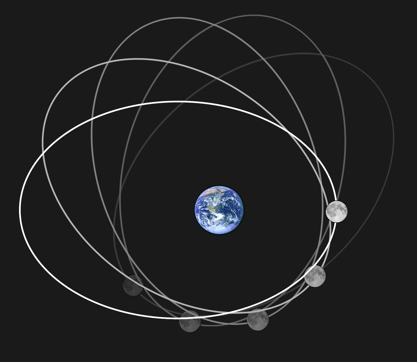 The Moon's orbit is not a perfect circle. (Rfassbind/WikimediaCommons)