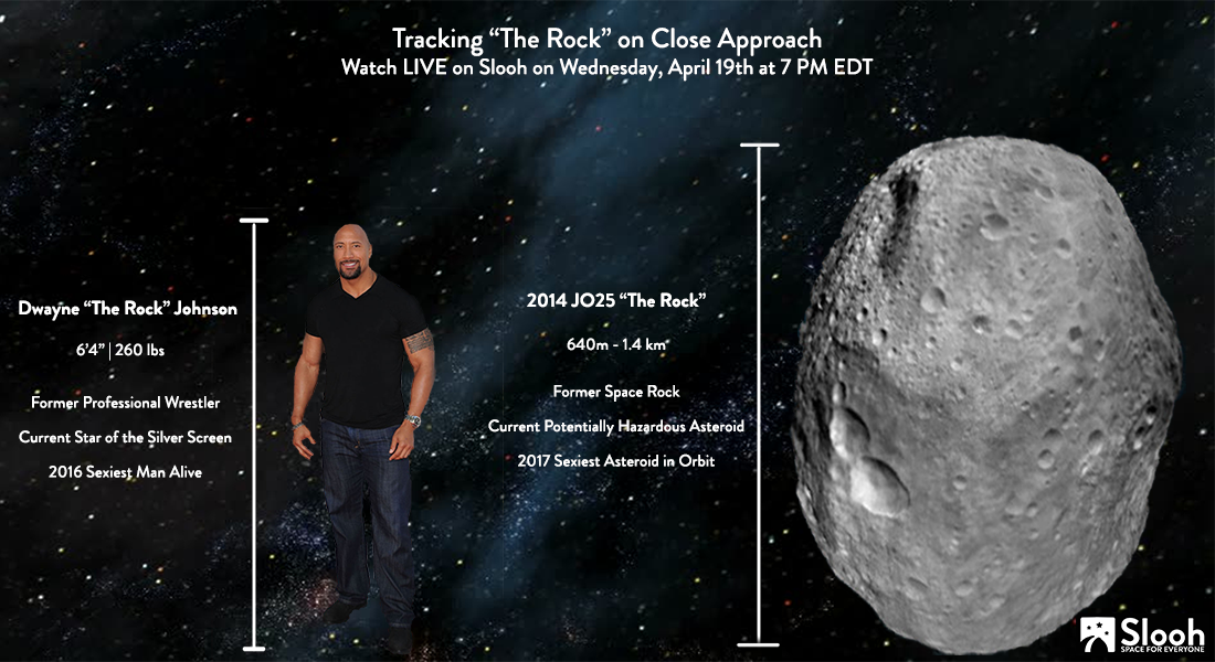 ASTEROID-THE-ROCK