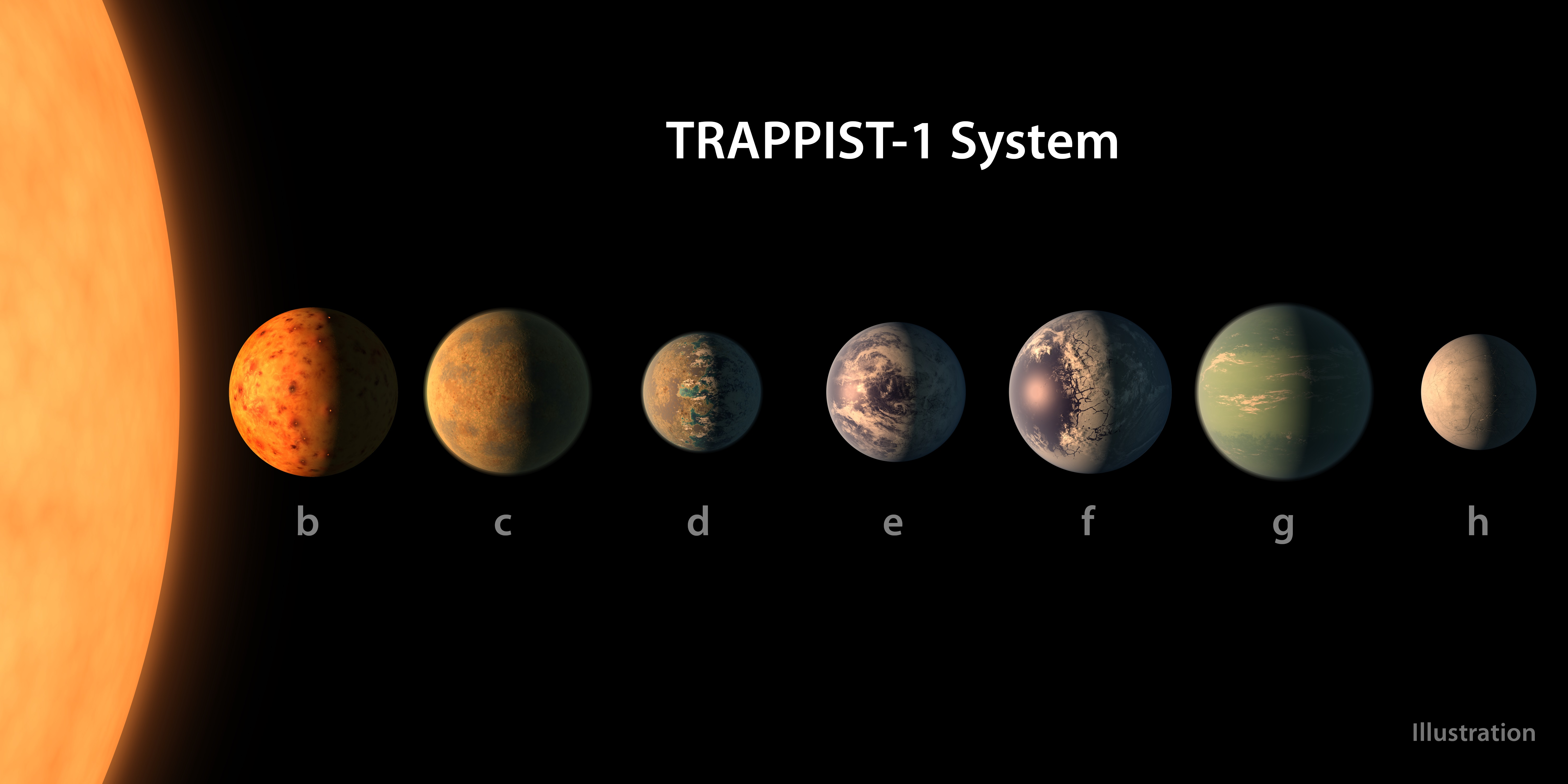 NASA Has Found Our 'Sister Solar System' With 3 Habitable ...