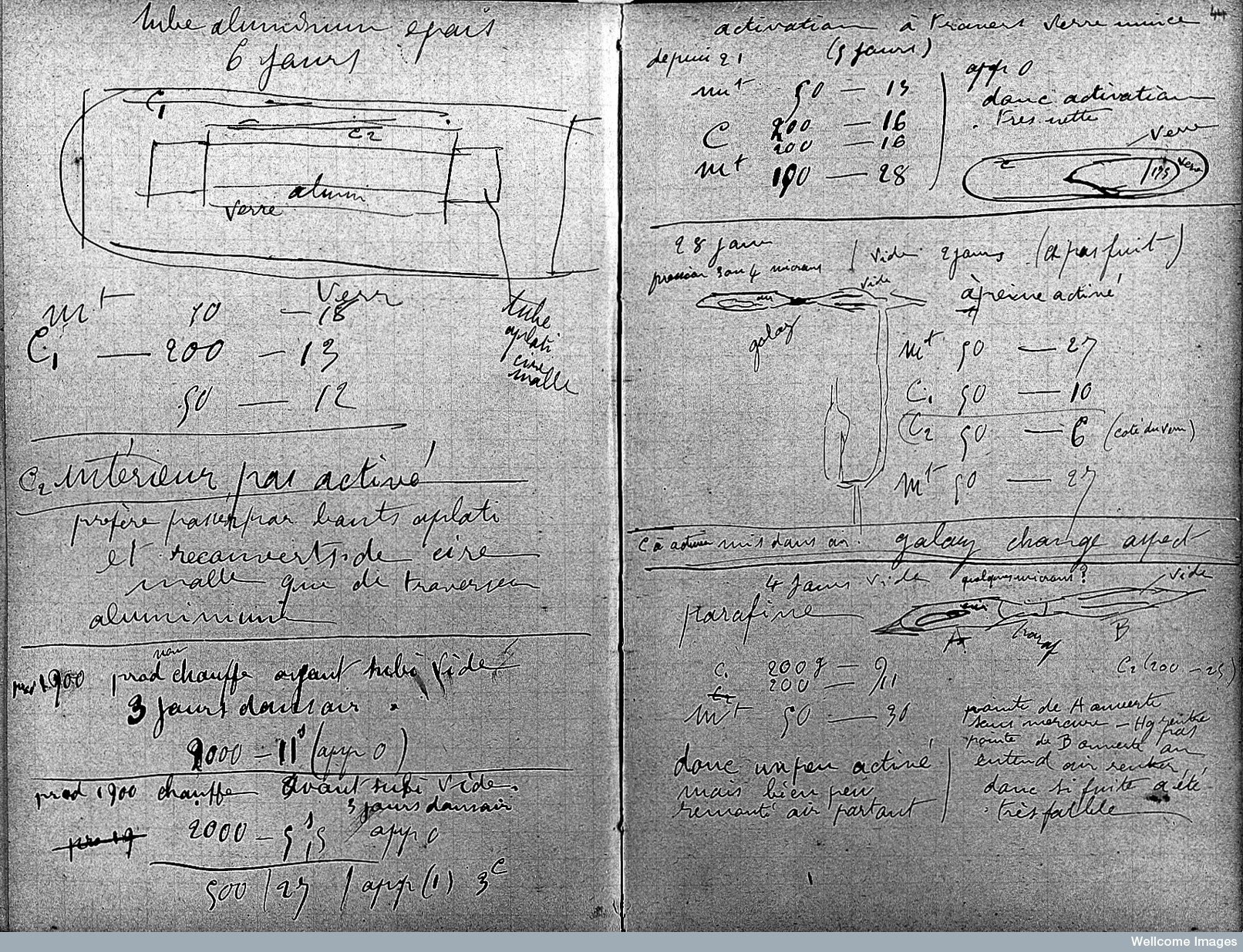 Personal belongings of Marie Curie will continue to be radioactive for another 1,500 years!