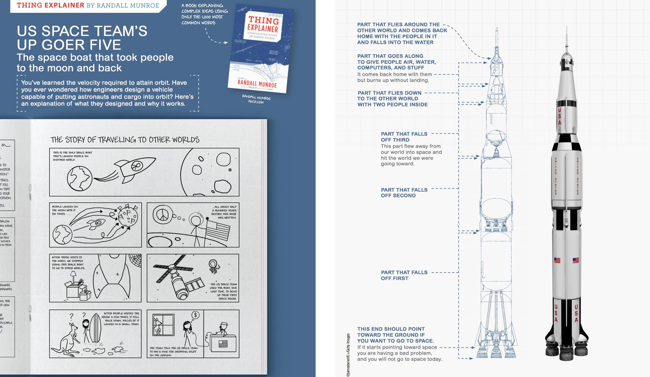 XKCD Comics Will Soon Be Featured in High School Science And ...