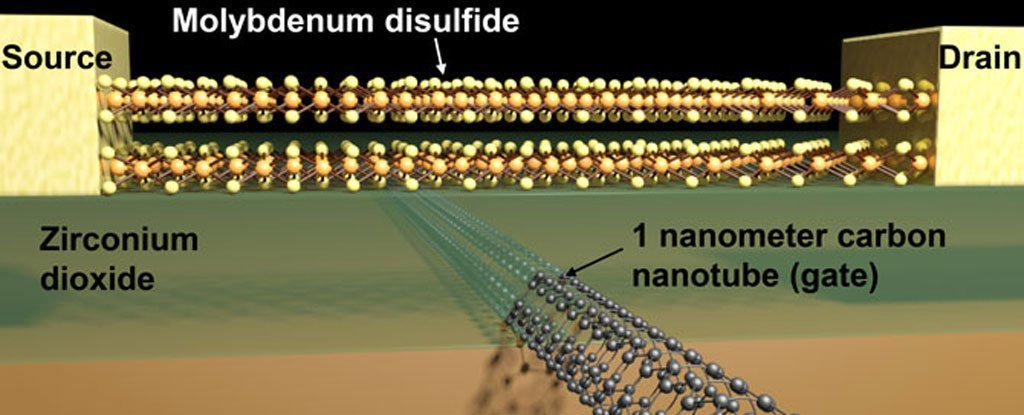 c236e6e51 Scientists have succeeded in creating the world's smallest transistor