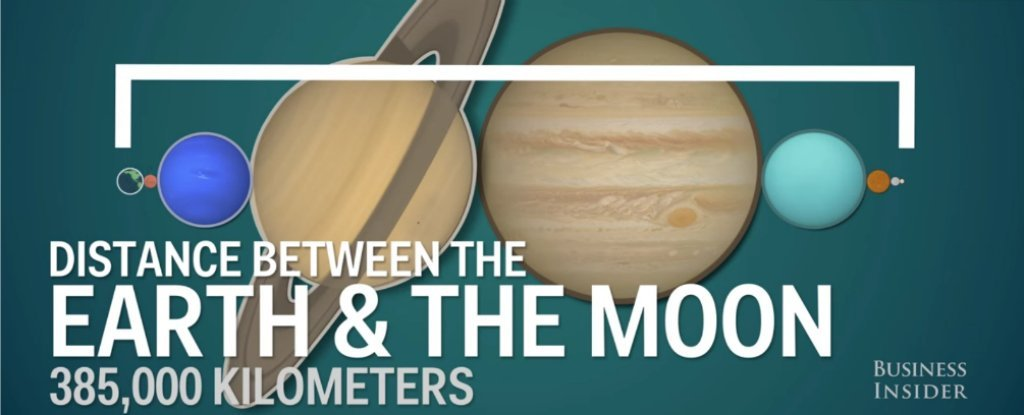 This 3-Minute Animation Will Change The Way You See The Universe
