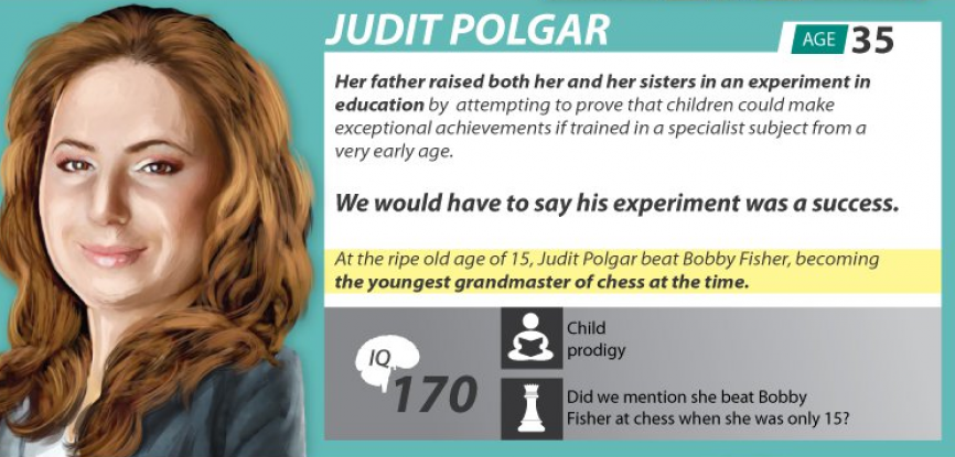 This controversial infographic lists the 10 smartest ...