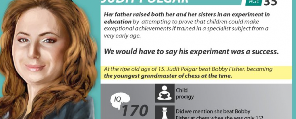 This Controversial Infographic Lists The 10 Smartest People