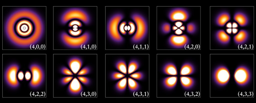 Physicists Show That Gravity Isn't Affected by The Quantum World