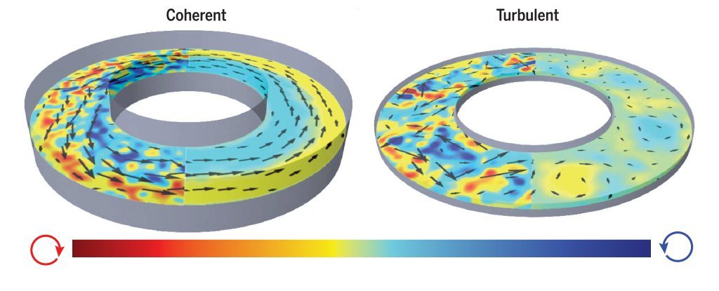 Scientists Create a New Kind of Liquid That Can Push Itself Along a Flat Surface