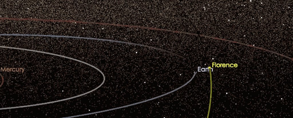 This Absolutely Ginormous Asteroid is Passing Close by ...