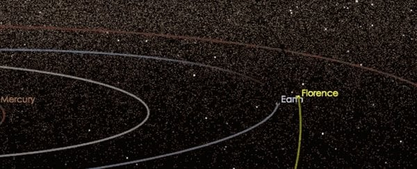 This Absolutely Ginormous Asteroid is Passing Close by Earth In Two Weeks Time