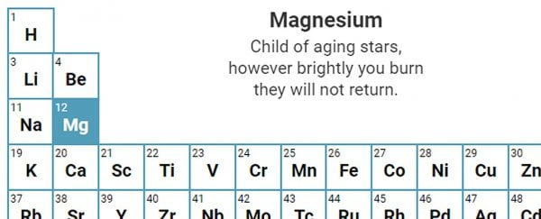 This interactive periodic table has a haiku for each element and we this interactive periodic table has a haiku for each element and we cant deal urtaz Image collections