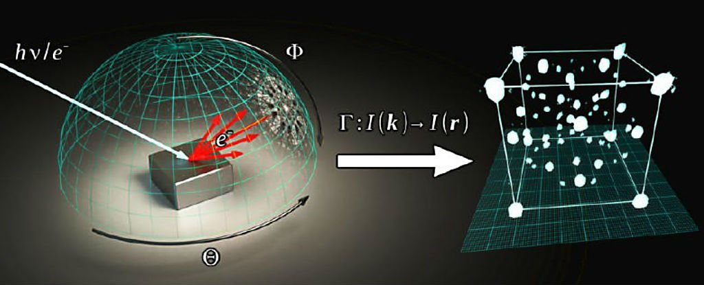 New 3d Holograms Are Giving Scientists An Unprecedented