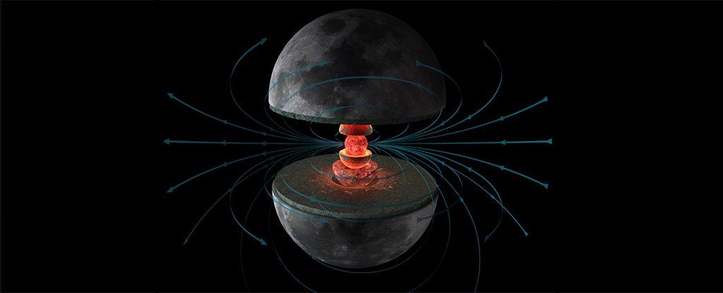 The Moon Kept Its Magnetic Field Far Longer Than Anybody Expected