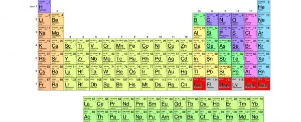 The 4 newest elements on the periodic table have just been named urtaz Image collections