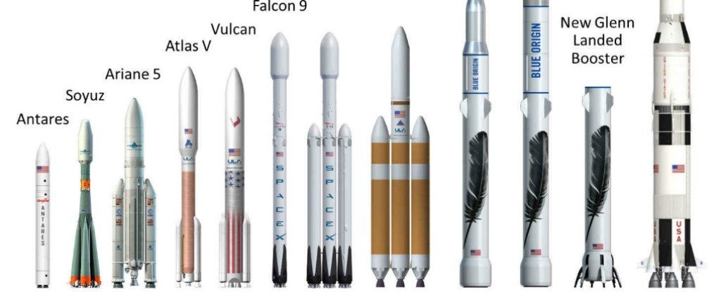 Here 39 s how blue origin 39 s giant new rockets compare to elon for Outer space design group pty ltd