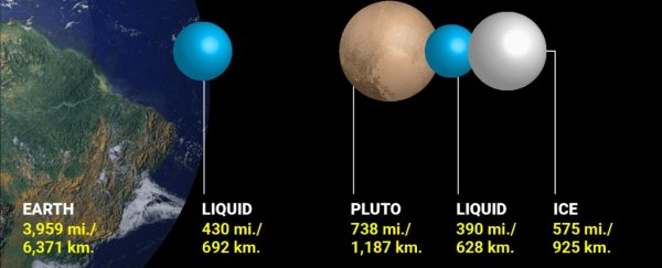 Here's why you'd never want to swim in Pluto's gigantic liquid ocean