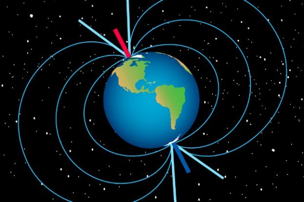 Image result for What if Earth's magnetic field flipped?