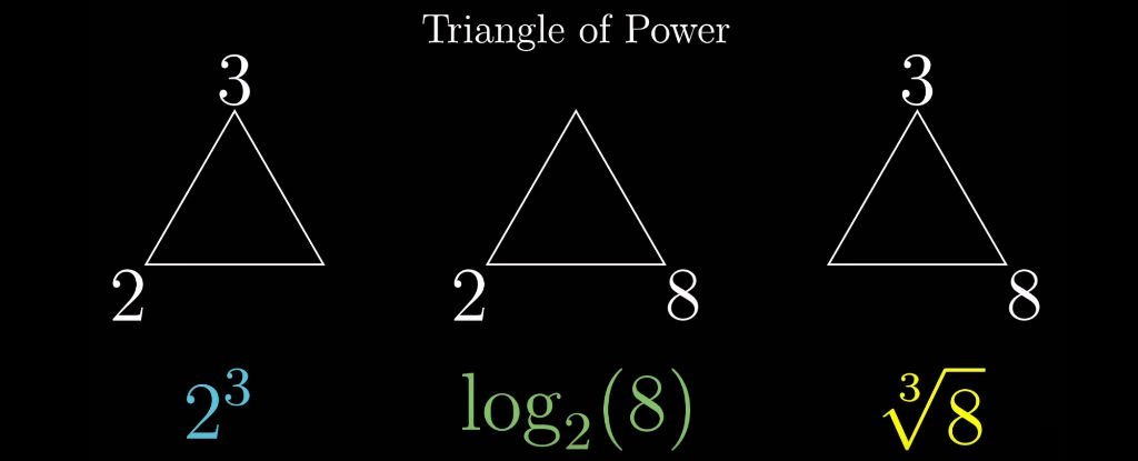 WATCH: This Simple Triangle Will Change The Way You Think About Maths Forever