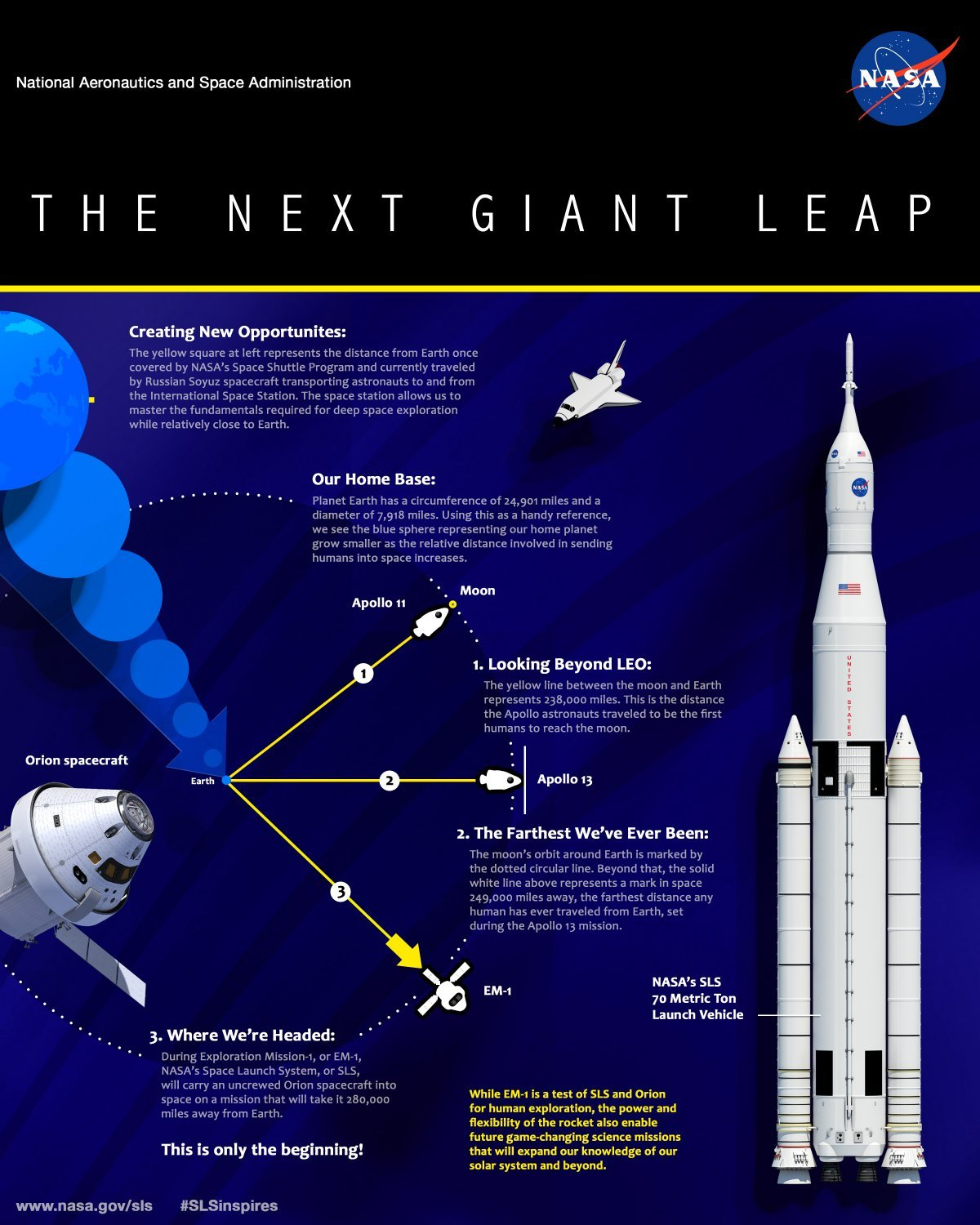 check-out-past-achievements-for-how-far-humans-have-ventured-into-space-and-where-the-sls-will-take-us-next