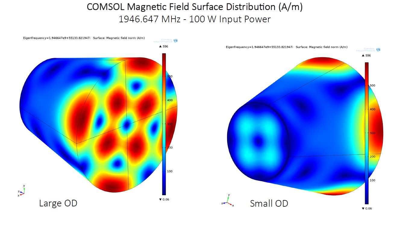 NASA truncated cone Magnetic Field TM212