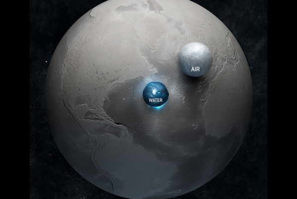 how much water and air sustains the earth